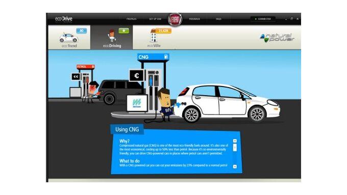 Fiat-Autogas-Autos mit Spritspar-Programm