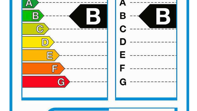 EU-Reifenlabel, Label