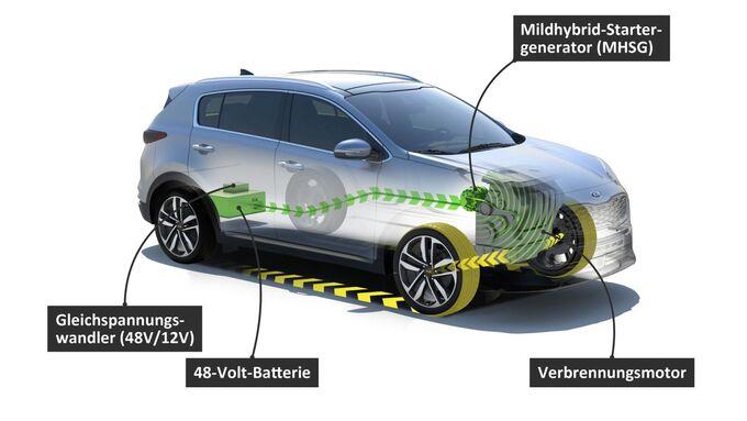 Kia 48V Hybrid